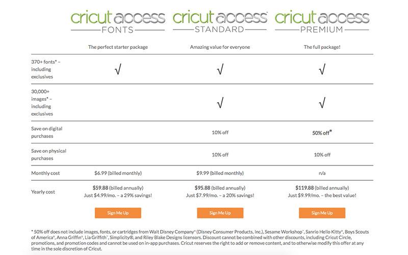 Cricut Access tiers