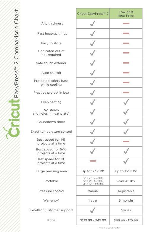 iron on | Cricut